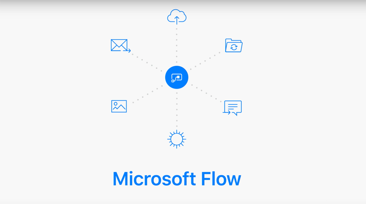 Automate your WordPress Blog Post sharing on Social Media with Microsoft Flow!